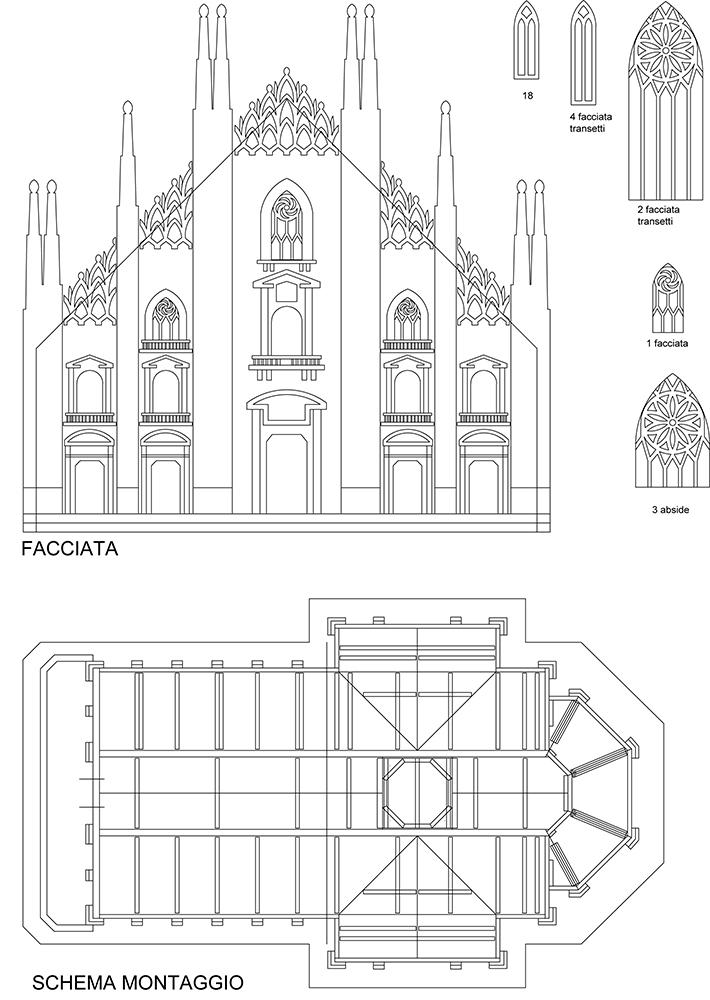 Artefrolla_Duomo di Milano